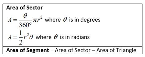area of a section of a circle formula area of a sector and segment solutions exles