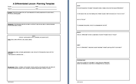 Lfs Lesson Plan Template by Adrian S Thoughts On Education K U D Vs 4mat