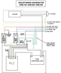 Econoburn Wood Boiler Replacement Parts Wiring Harness