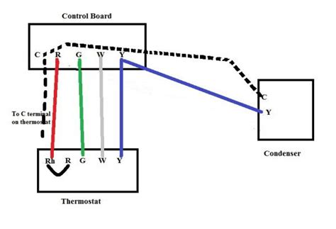thermostat hvac  wire setup doityourselfcom community forums