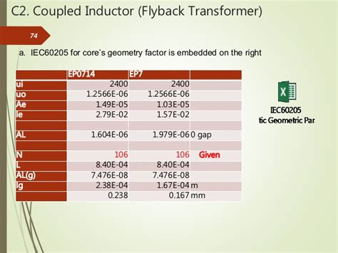 coupled inductor vs transformer flyback transformer coupled inductor 28 images lpr mini transformers coilcraft mouser united