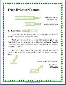 Format For A Friendly Letter Template Friendly Letter Format Letterformats Net