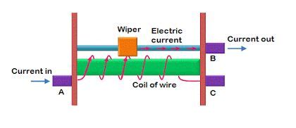 resistor construction types 1000 images about how electronics work on different types circuit diagram and