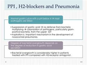 H2 Blockers And Proton Inhibitors Image Gallery H2 Antagonists Vs Ppi