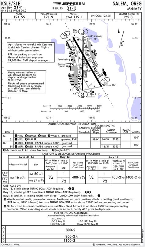 jeppesen airport diagram the differences between jeppesen and faa charts part 1