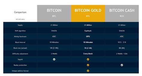 bitcoin gold pool what is bitcoin gold