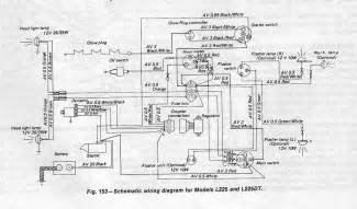 s15 wiring diagram gallagher s17 s15 wiring diagram wiring diagram database stories co