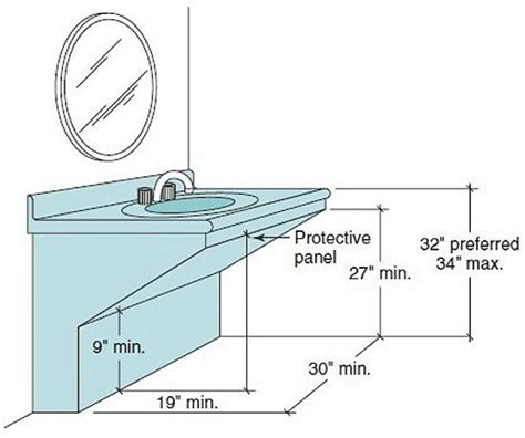 ada compliant bathroom dimensions ada compliant bathroom dimensions universalcouncil info