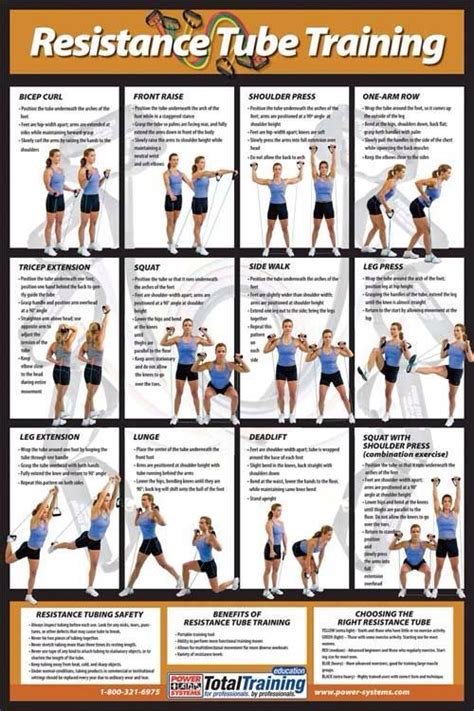 resistance band exercises exercise