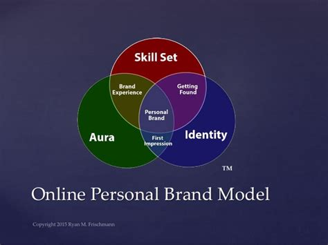 Tm Skill Authentic why a personal branding model
