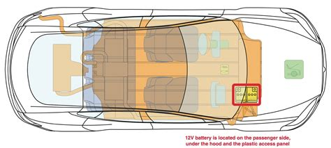 Tesla Battery Locations Review Tesla Motors All Electric Model S Is Fast But Is