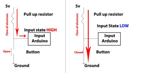 pull up resistor voltage arduino tutorial for complete beginners using a button