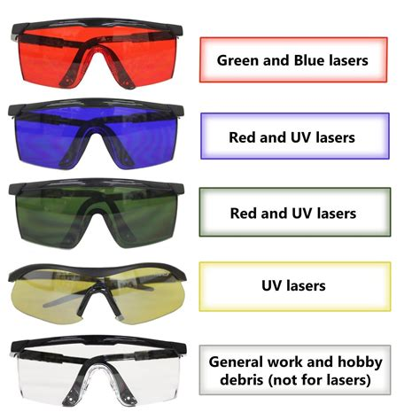 uv and blue light glasses eye safety glasses for red blue green laser uv light
