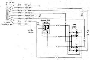 dodge ramcharger wiring diagrams dodge free engine image for user manual
