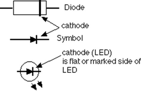diodes which side is positive common questions beginners ask and their answers
