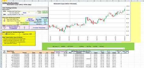 Trading Spreadsheet by Options Trading Excel Sheet Three Black Crows Bearish Reversal