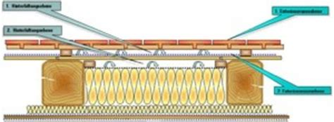 Wie Viele Dachziegel Pro Qm by Dach Abdichten Dach Schnee