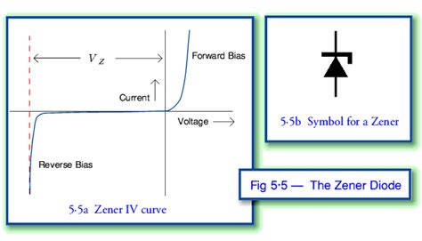 zener diode iv power supplies page 3 the zener diode