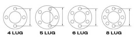 Ford 6 Lug Bolt Pattern Bolt Pattern Guide And Lug Nut Chart
