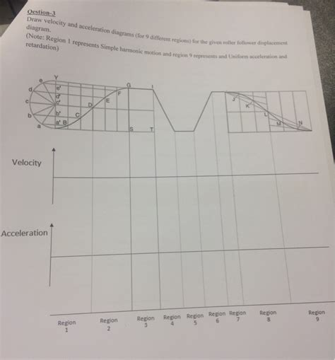how to draw velocity and acceleration diagram solved draw velocity and acceleration diagrams for 9 dif