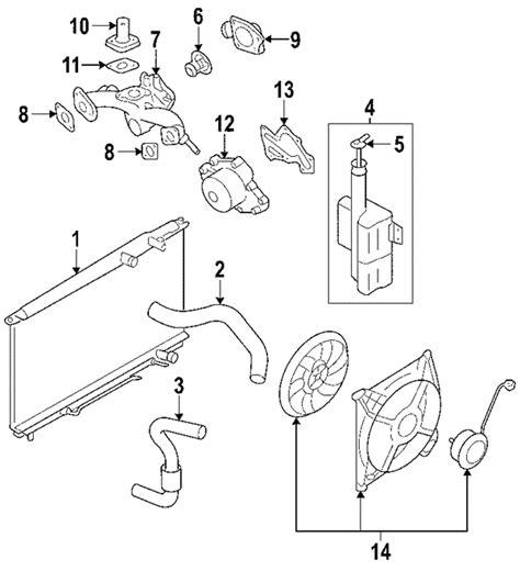 2007 kia spectra brake replacement system diagram 2007 kia sedona parts kia parts center call 800 926 1979 to buy genuine kia parts kia