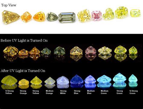 colors of diamonds fancy color pricescope