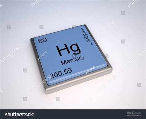 related keywords suggestions for hg element