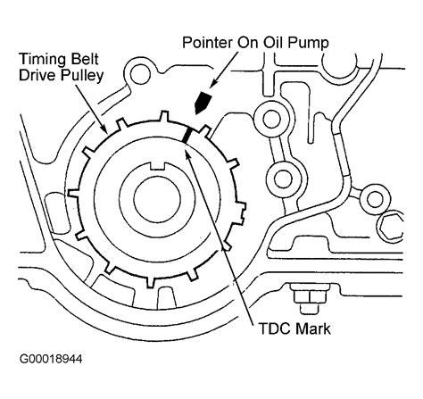 honda civic serpentine belt routing  timing belt diagrams