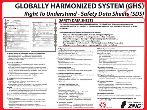 zing 6038 eco ghs poster safety data sheet format