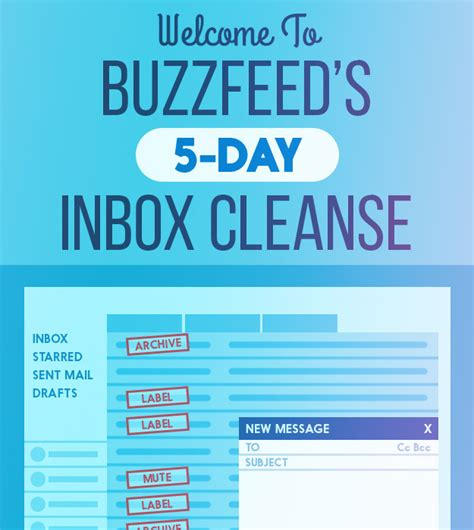 Buzzfeed Detox Plan by Take The Buzzfeed Five Day Inbox Cleanse And Stop Hating