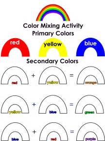 mixing primary colors rainbow colors primary and secondary colors mixing