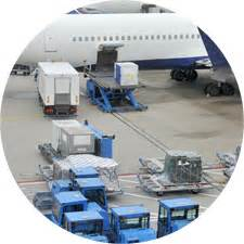 international air freight standard expedited logistics plus