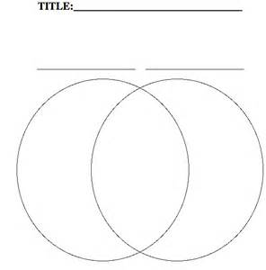 4 triangle venn diagram template