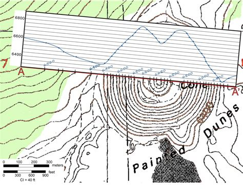 topographic map cross section topographic profile practice problems