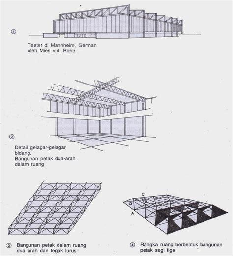 Konstruksi Ruang Baja my my advanture struktur rangka ruang