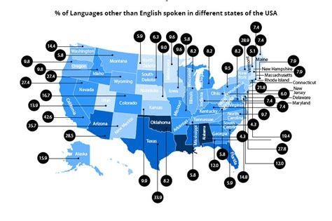 third most spoken language by state third most spoken language by state language diversity in