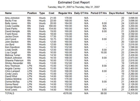 Cost Report Template Sle Schedules And Reports In Employee Scheduling Software