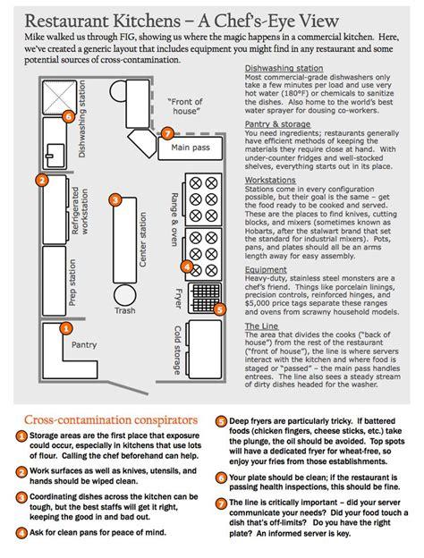 restaurant kitchen layout ideas best 25 restaurant kitchen ideas on