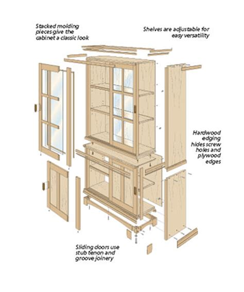 Sliding Door Curio Cabinet Plans