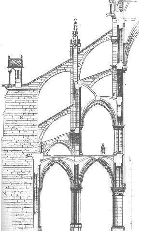 cathedrals structural characteristics architecture