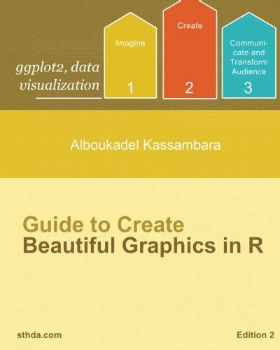 data visual a practical guide to using visualization for insight books ebook ggplot2 guide to create beautiful graphics in r data