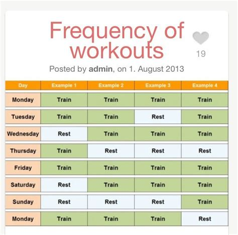 workout frequency  fit healthy  moving