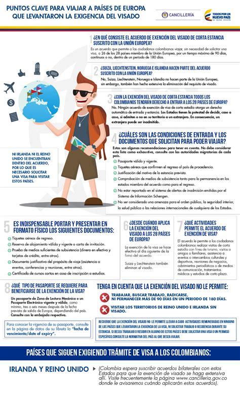requisitos para ingresar al spb documentos legales antes de tu viaje avianca