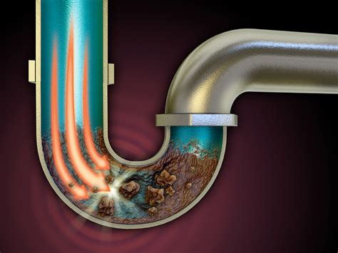 Blog   Plumbing Services Inc.   970 926 0500