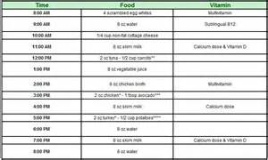 stage 3 gastric bypass diet obesity coverage