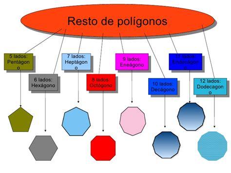 figuras geometricas de 20 lados poligonos