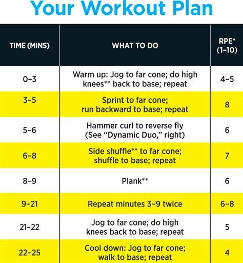 workout layout outdoor workout plan fat burning backyard bootc