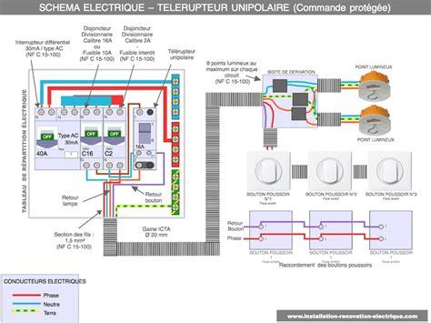 Tableau électrique D Une Maison 2601 by Norme Tableau Lectrique Maison Amazing Plan Tableau