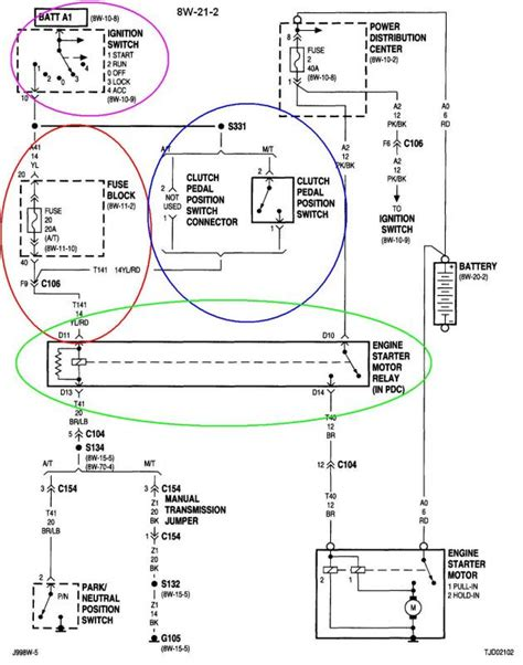 1992 jeep wrangler ignition switch wiring wiring diagram