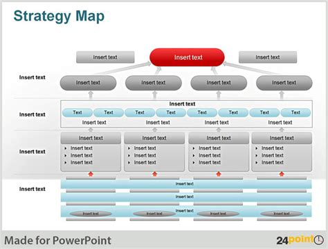 How A Strategy Map Could Have Changed The Course Of History Powerpoint Design Services Strategy Map Powerpoint Template